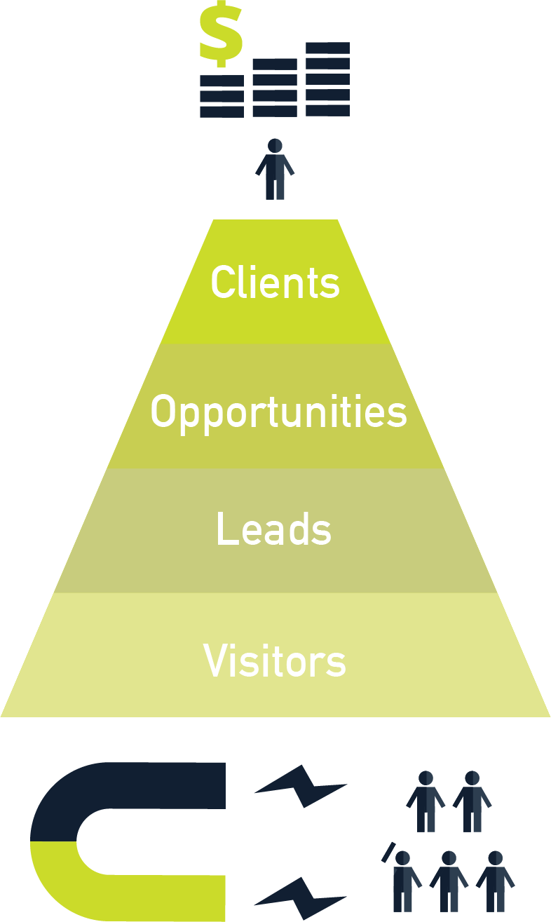 sales funnel 1.png